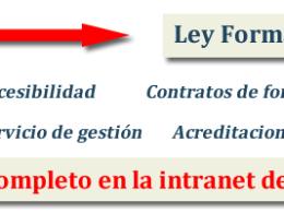 Comparativa del RD ley