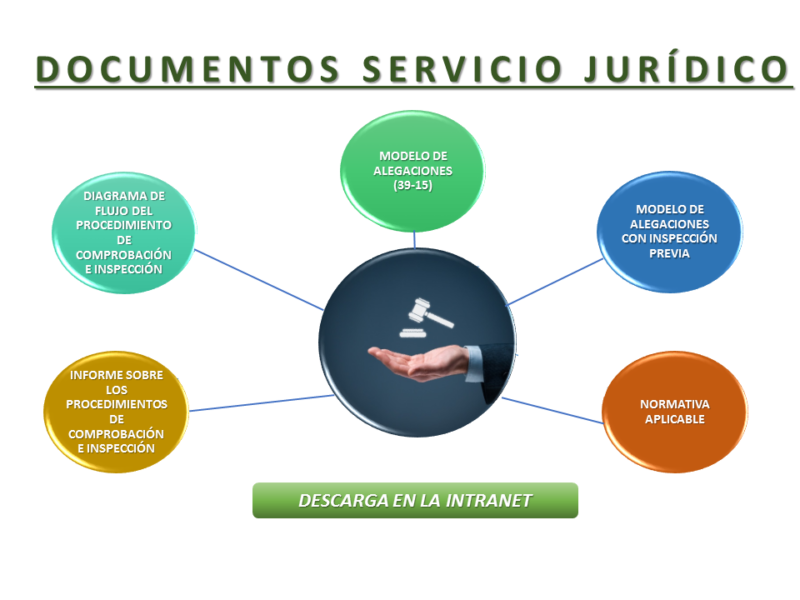 Documentos Servicio Jurídico