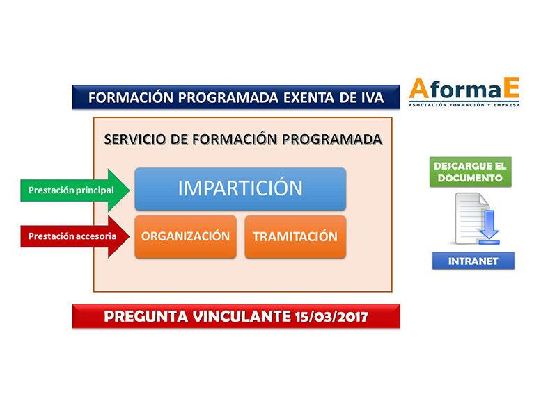 Formación programada exenta IVA